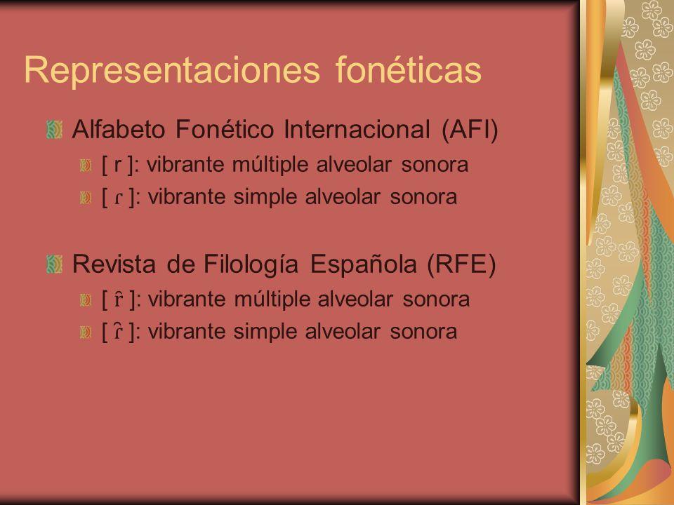 Representaciones fonéticas