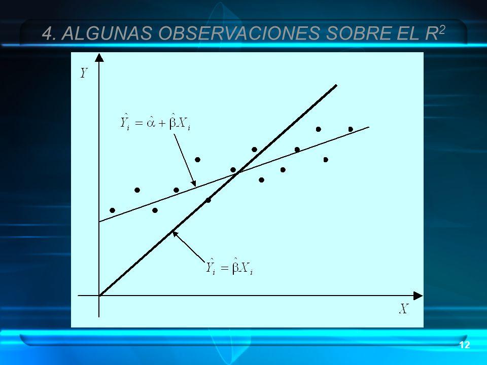 4. ALGUNAS OBSERVACIONES SOBRE EL R2