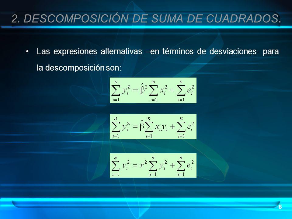 2. DESCOMPOSICIÓN DE SUMA DE CUADRADOS.