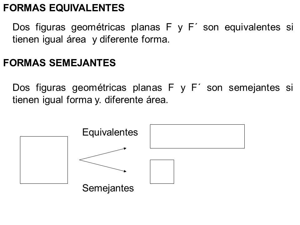 FORMAS EQUIVALENTES Dos figuras geométricas planas F y F´ son equivalentes si tienen igual área y diferente forma.