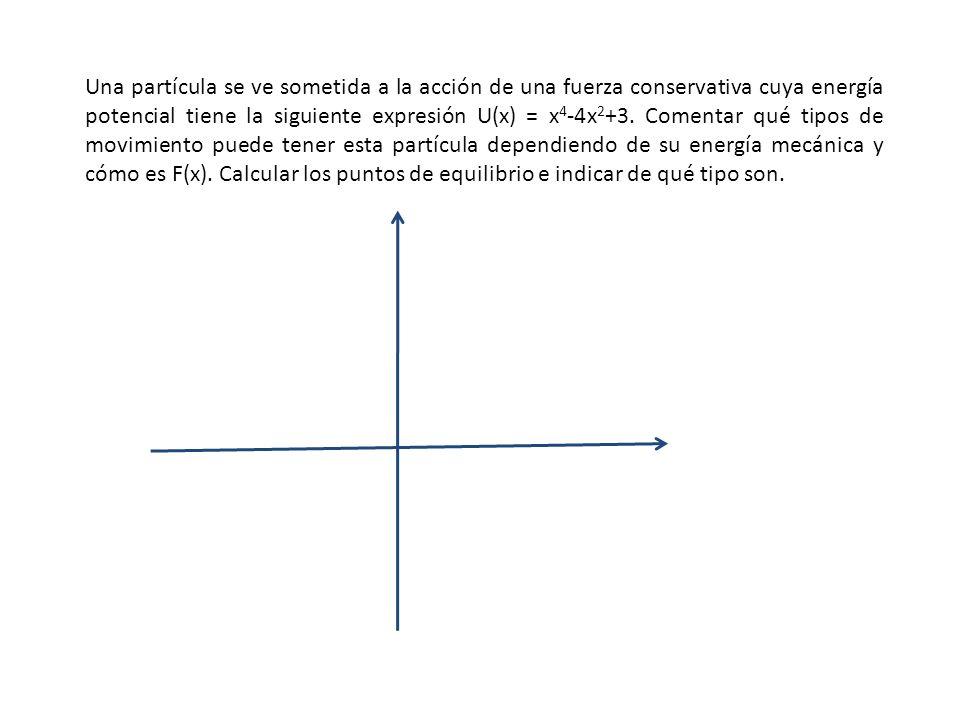 Una partícula se ve sometida a la acción de una fuerza conservativa cuya energía potencial tiene la siguiente expresión U(x) = x4-4x2+3.