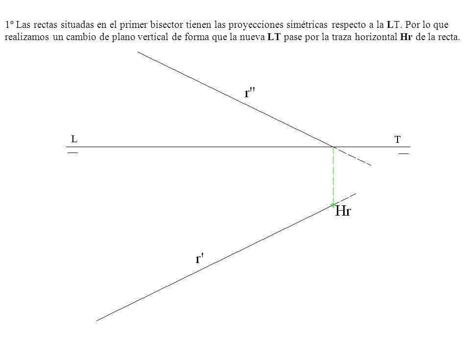 1º Las rectas situadas en el primer bisector tienen las proyecciones simétricas respecto a la LT.