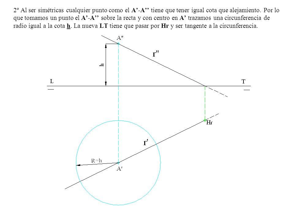 2º Al ser simétricas cualquier punto como el A'-A'' tiene que tener igual cota que alejamiento.