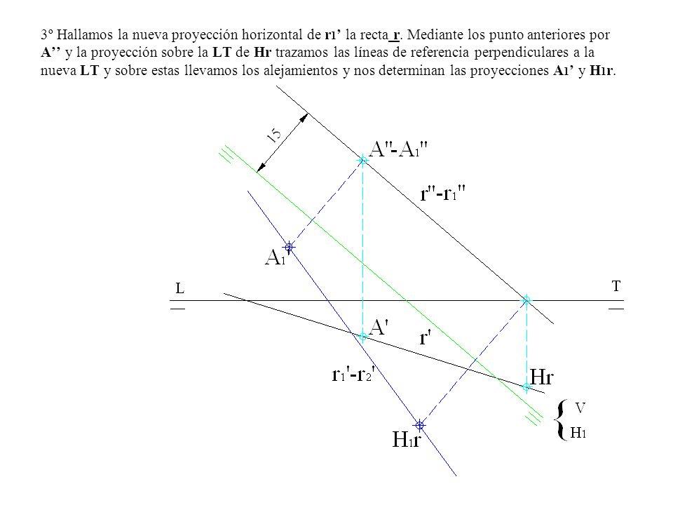 3º Hallamos la nueva proyección horizontal de r1' la recta r