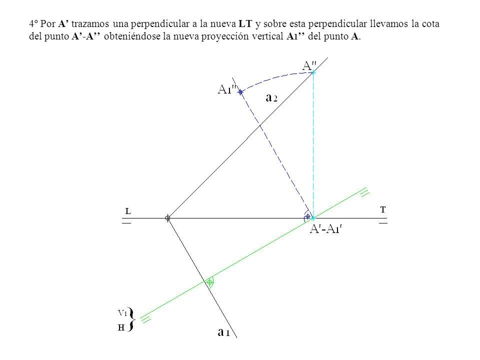 4º Por A' trazamos una perpendicular a la nueva LT y sobre esta perpendicular llevamos la cota del punto A'-A'' obteniéndose la nueva proyección vertical A1'' del punto A.