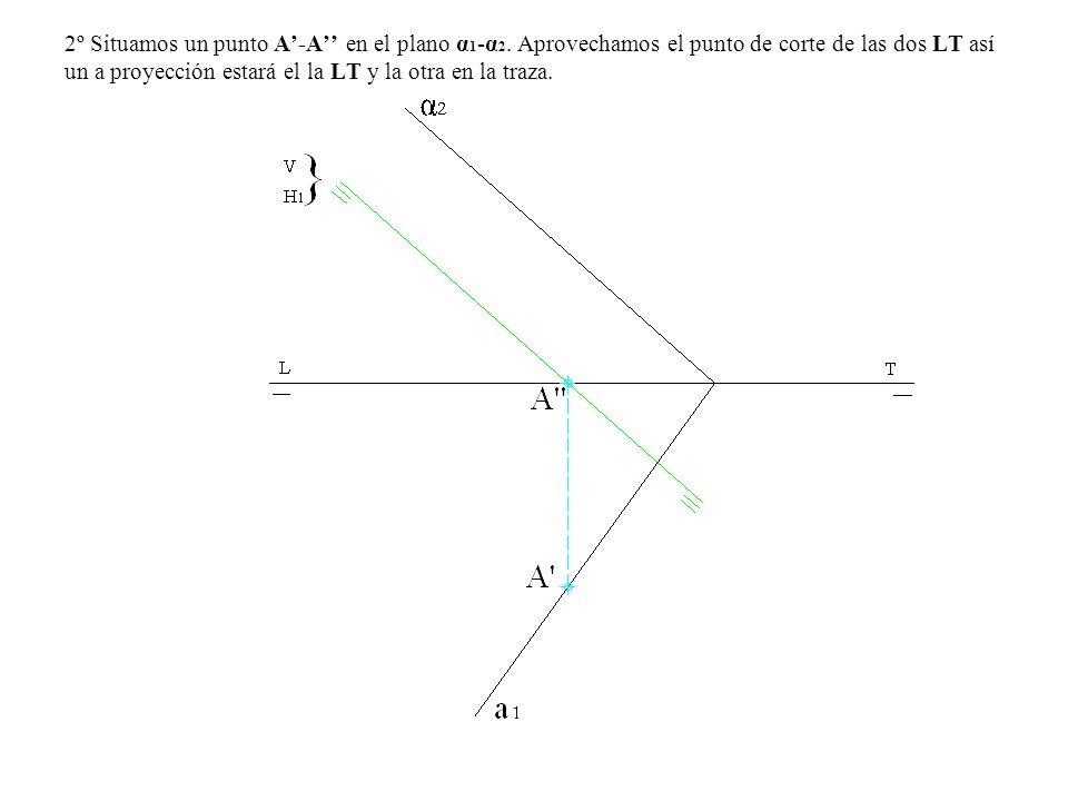 2º Situamos un punto A'-A'' en el plano α1-α2