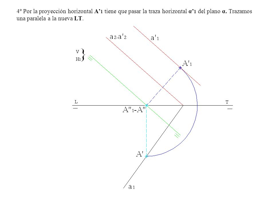 4º Por la proyección horizontal A'1 tiene que pasar la traza horizontal α'1 del plano α.