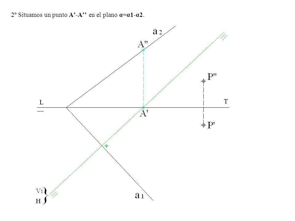 2º Situamos un punto A'-A'' en el plano α=α1-α2.