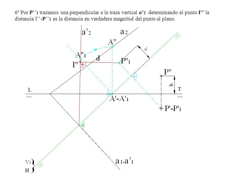 6º Por P''1 trazamos una perpendicular a la traza vertical α'2 determinando el punto I'' la distancia I''-P''1 es la distancia en verdadera magnitud del punto al plano.