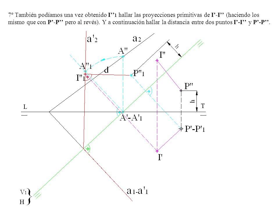 7º También podíamos una vez obtenido I''1 hallar las proyecciones primitivas de I'-I'' (haciendo los mismo que con P'-P'' pero al revés).