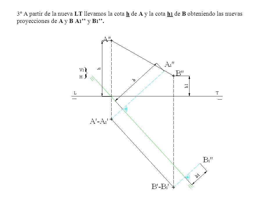 3º A partir de la nueva LT llevamos la cota h de A y la cota h1 de B obteniendo las nuevas proyecciones de A y B A1'' y B1''.