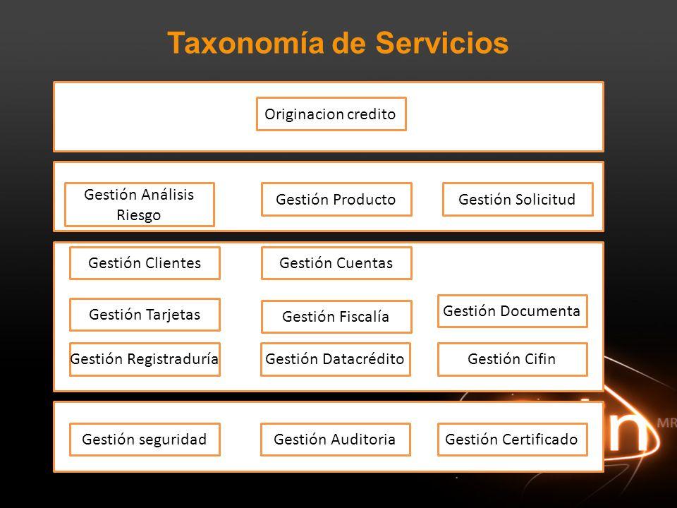 Taxonomía de Servicios