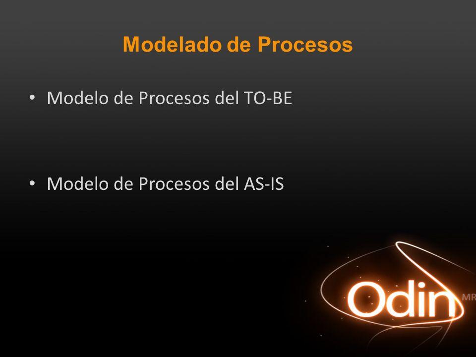Modelado de Procesos Modelo de Procesos del TO-BE