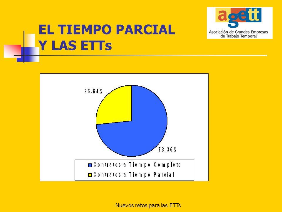 EL TIEMPO PARCIAL Y LAS ETTs