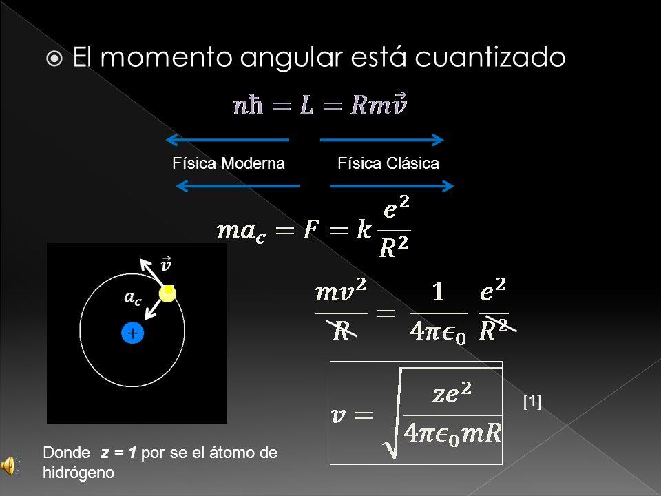 El momento angular está cuantizado