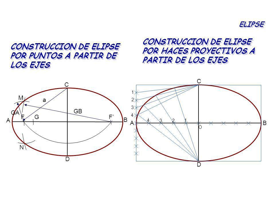 CONSTRUCCION DE ELIPSE POR HACES PROYECTIVOS A PARTIR DE LOS EJES