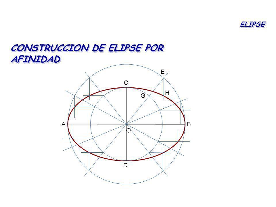 CONSTRUCCION DE ELIPSE POR AFINIDAD