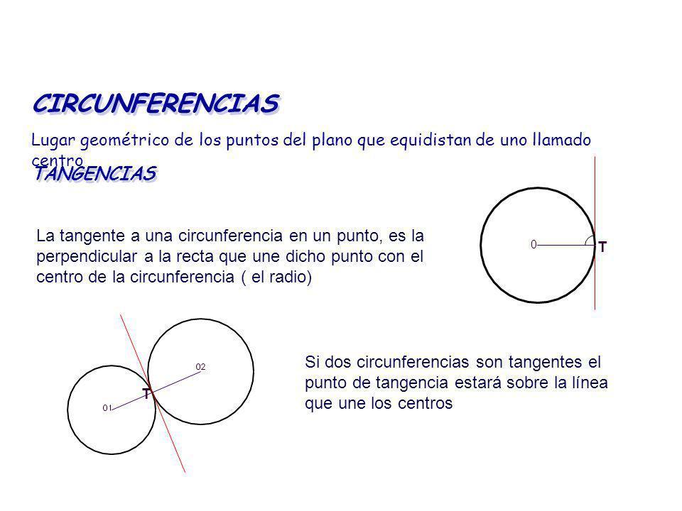 CIRCUNFERENCIAS TANGENCIAS