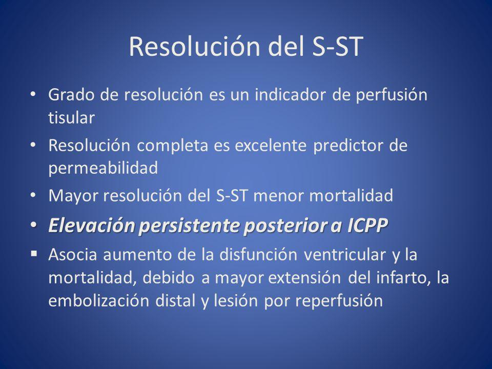Resolución del S-ST Elevación persistente posterior a ICPP