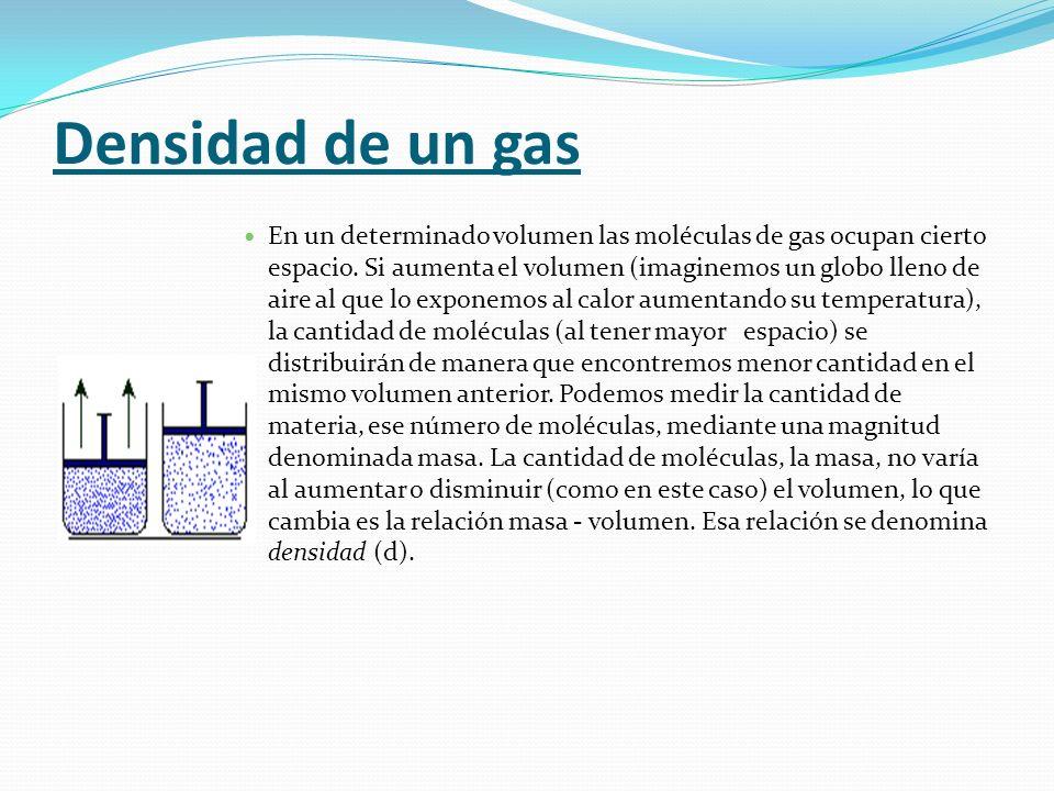 Densidad de un gas