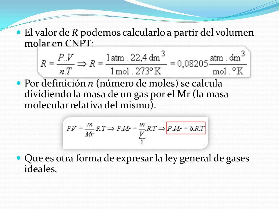El valor de R podemos calcularlo a partir del volumen molar en CNPT: