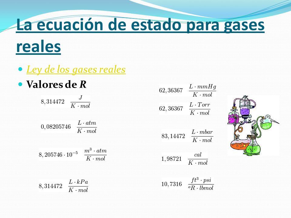 La ecuación de estado para gases reales