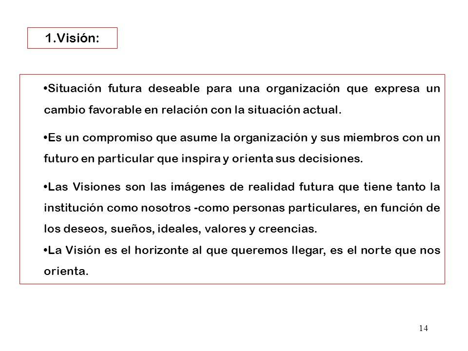 1.Visión: Situación futura deseable para una organización que expresa un cambio favorable en relación con la situación actual.