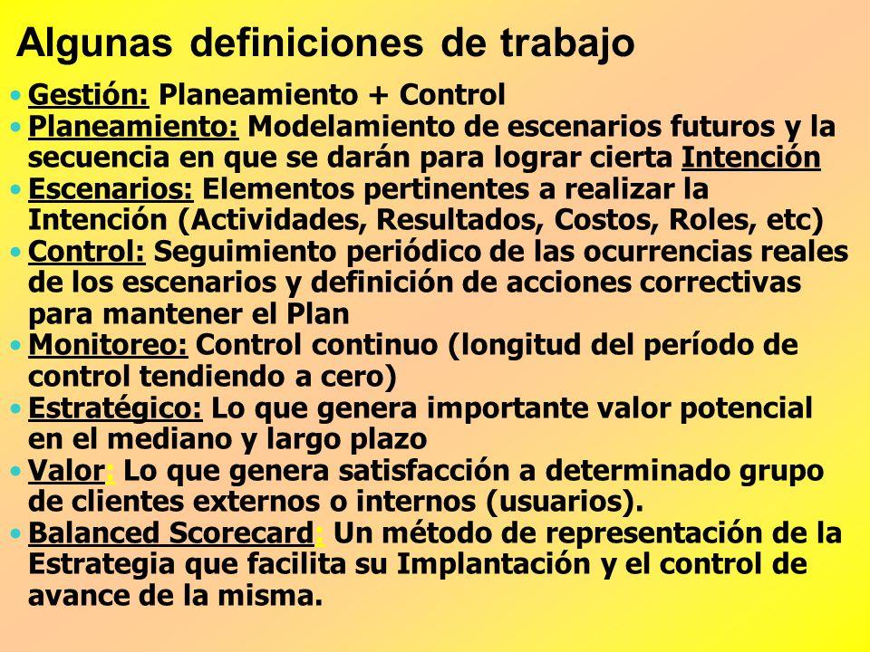 Algunas definiciones de trabajo