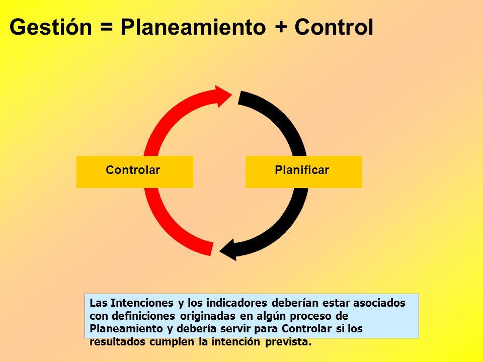 Gestión = Planeamiento + Control