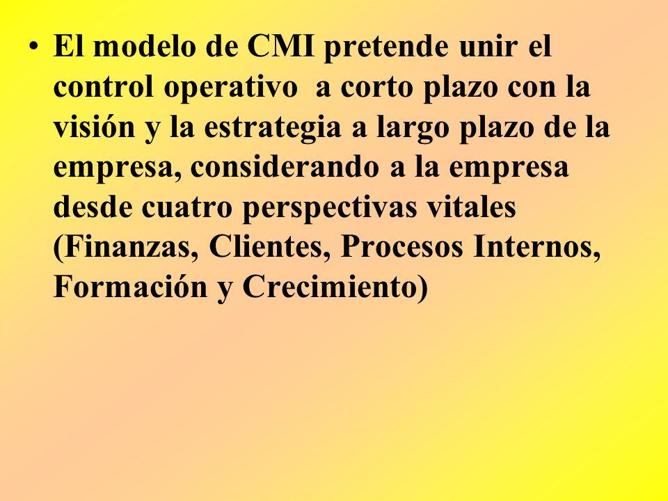El modelo de CMI pretende unir el control operativo a corto plazo con la visión y la estrategia a largo plazo de la empresa, considerando a la empresa desde cuatro perspectivas vitales (Finanzas, Clientes, Procesos Internos, Formación y Crecimiento)