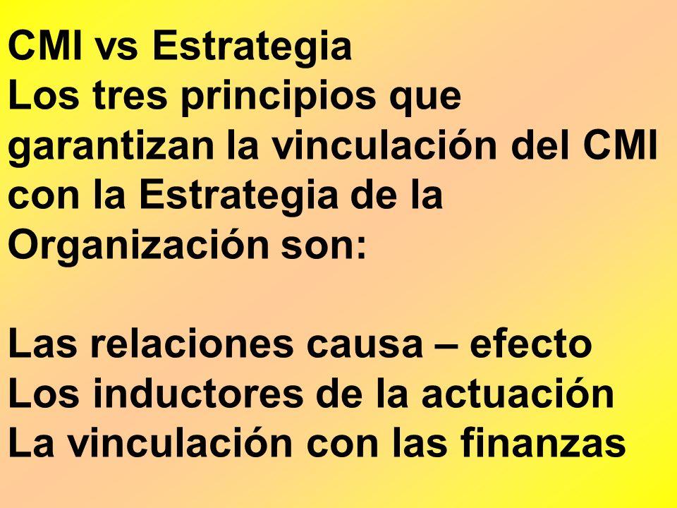 CMI vs Estrategia Los tres principios que garantizan la vinculación del CMI con la Estrategia de la Organización son: