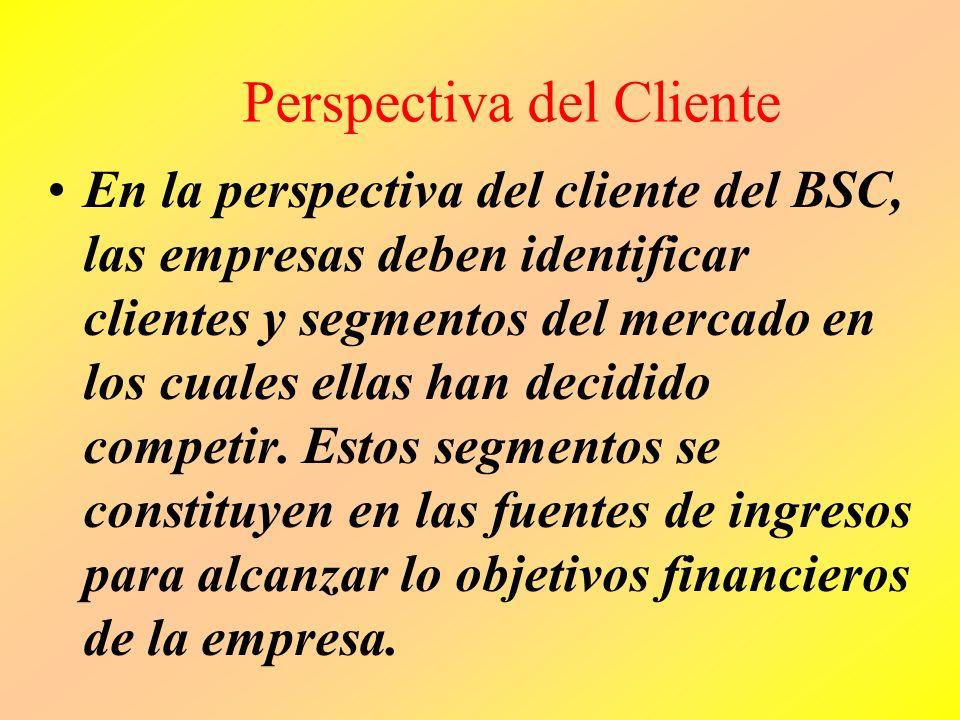 Perspectiva del Cliente