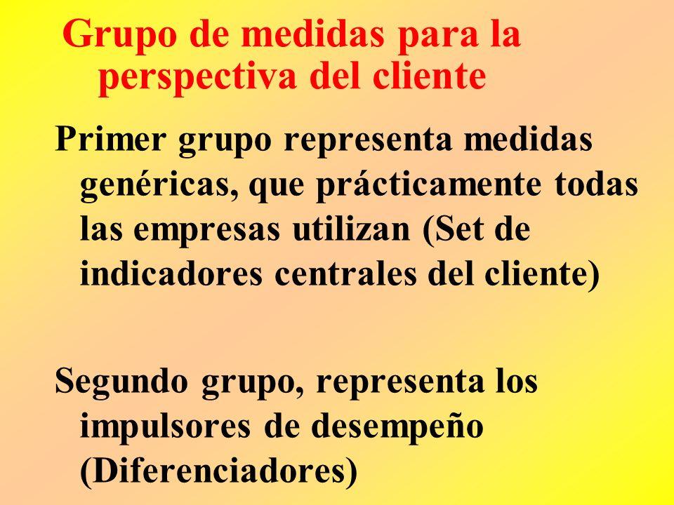 Grupo de medidas para la perspectiva del cliente