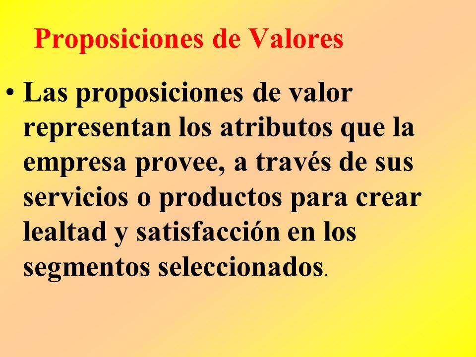 Proposiciones de Valores