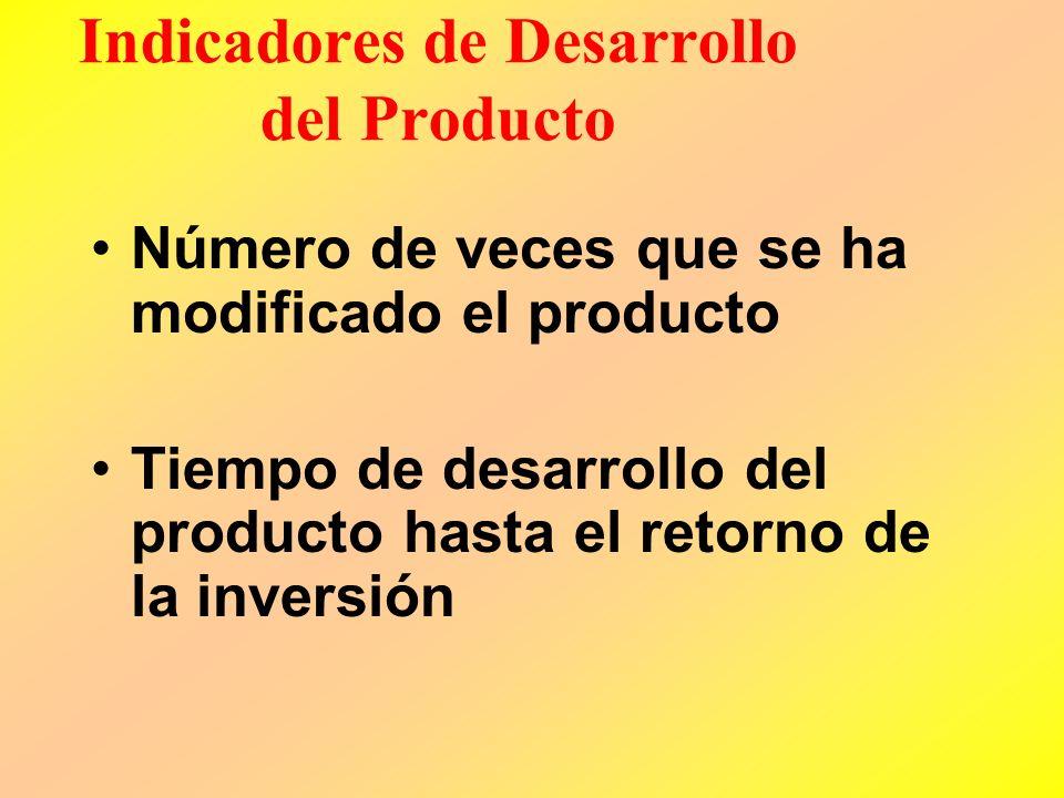 Indicadores de Desarrollo del Producto