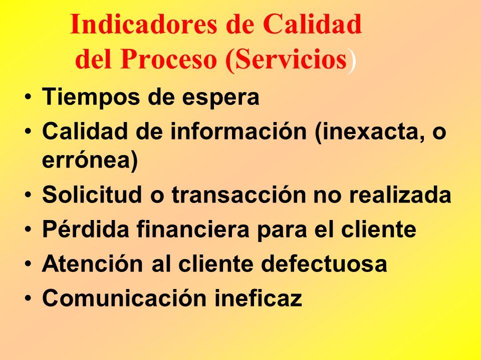 Indicadores de Calidad del Proceso (Servicios)