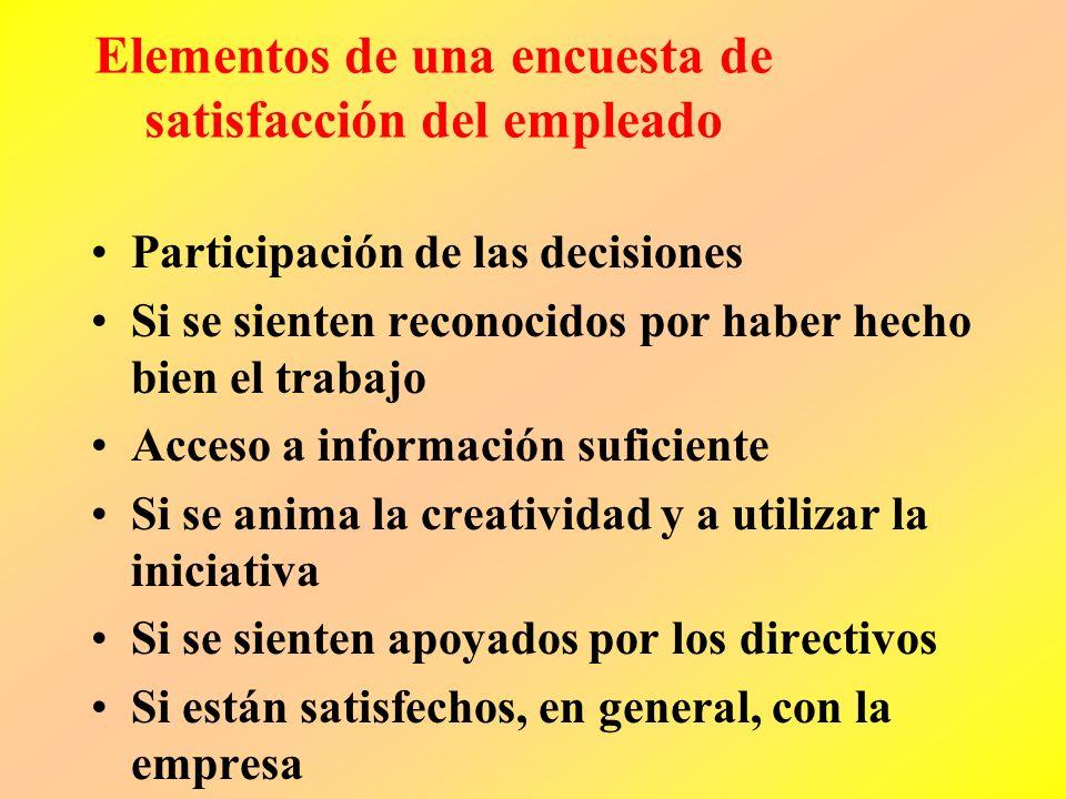 Elementos de una encuesta de satisfacción del empleado