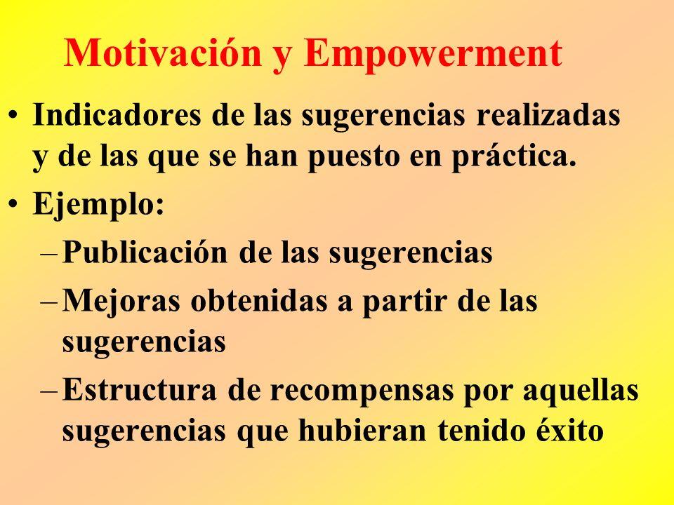 Motivación y Empowerment