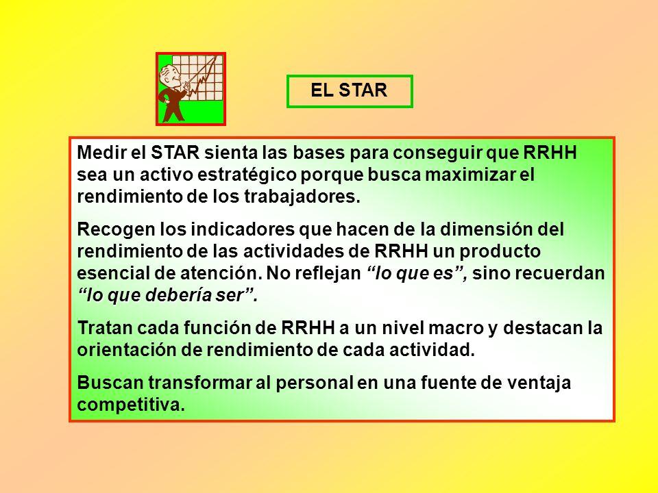 EL STAR Medir el STAR sienta las bases para conseguir que RRHH sea un activo estratégico porque busca maximizar el rendimiento de los trabajadores.