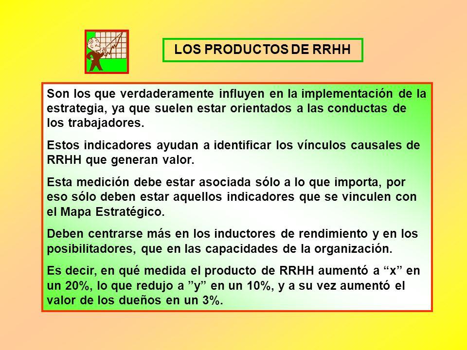 LOS PRODUCTOS DE RRHH