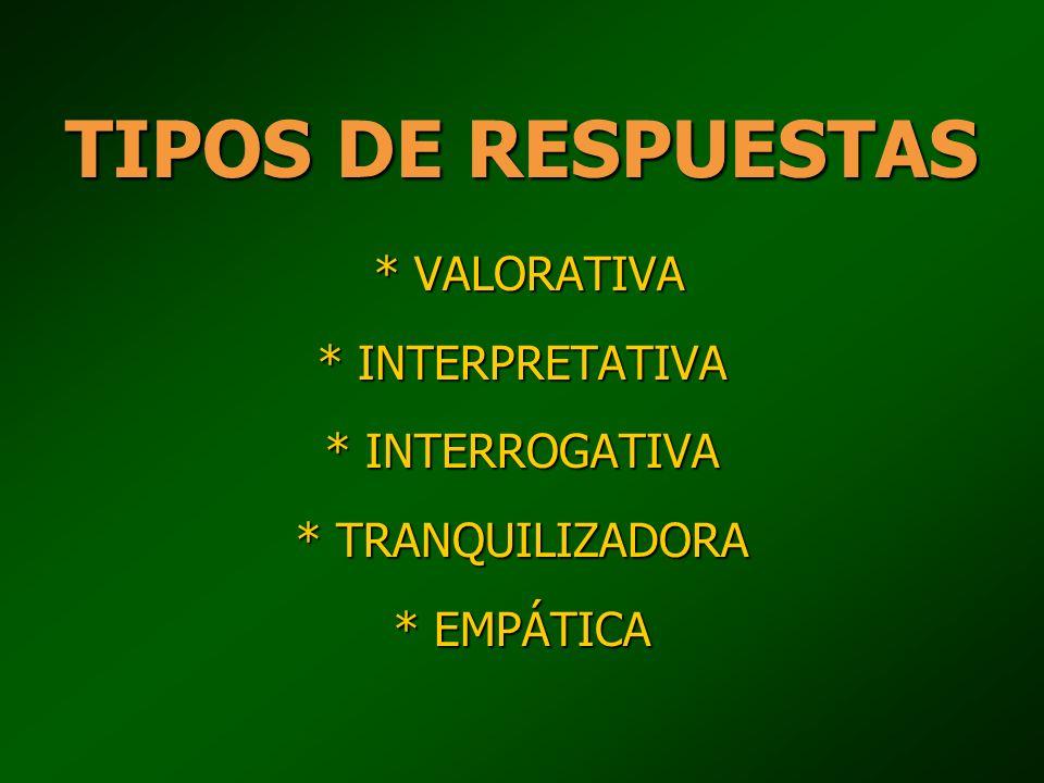 TIPOS DE RESPUESTAS. VALORATIVA. INTERPRETATIVA. INTERROGATIVA