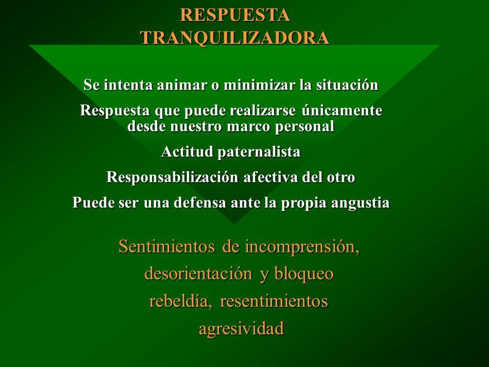 RESPUESTA TRANQUILIZADORA