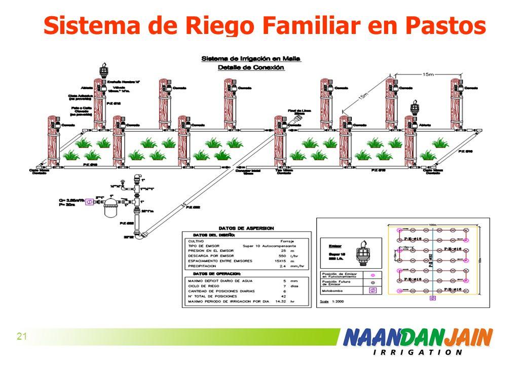 Sistema de Riego Familiar en Pastos