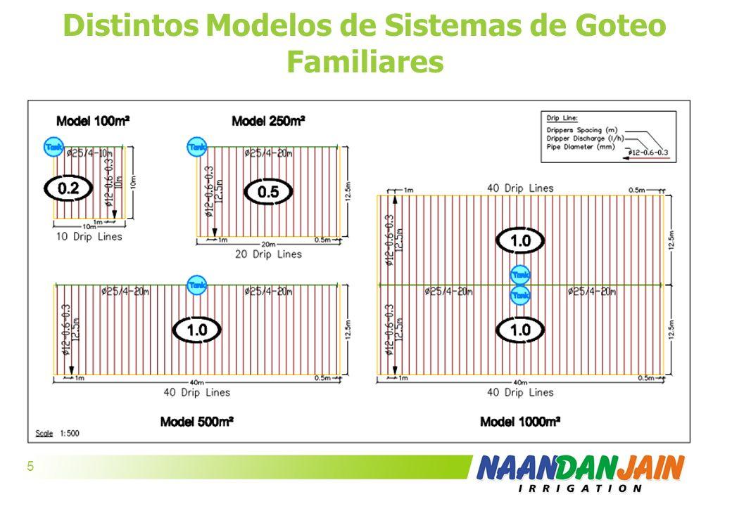 Distintos Modelos de Sistemas de Goteo Familiares