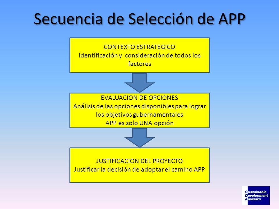 Secuencia de Selección de APP