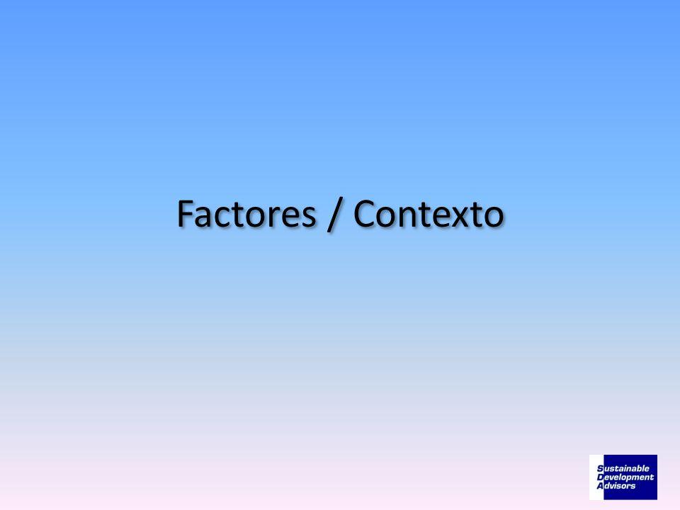 Factores / Contexto
