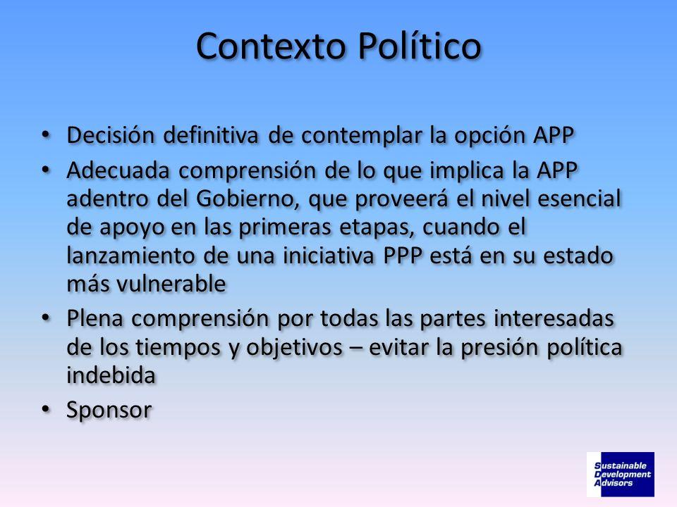 Contexto Político Decisión definitiva de contemplar la opción APP