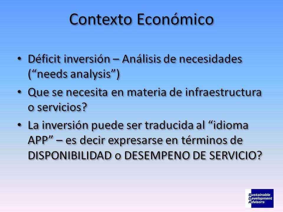 Contexto Económico Déficit inversión – Análisis de necesidades ( needs analysis ) Que se necesita en materia de infraestructura o servicios