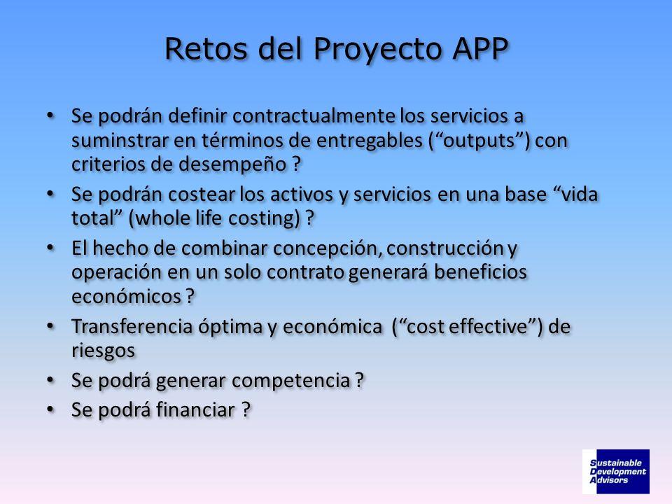 Retos del Proyecto APP