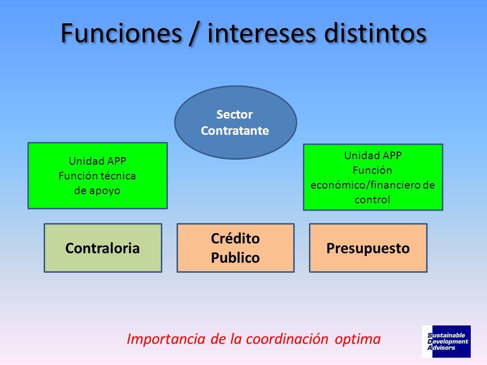 Funciones / intereses distintos